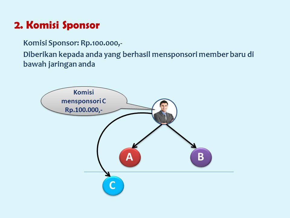 2. Komisi Sponsor A B Komisi Sponsor: Rp.100.000,- Diberikan kepada anda yang berhasil mensponsori member baru di bawah jaringan anda C Komisi menspon