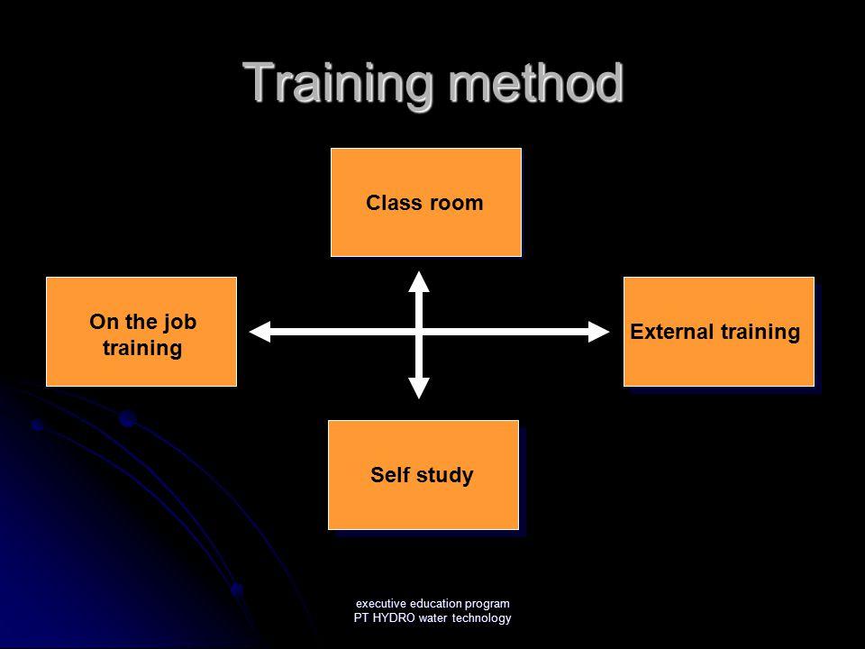 executive education program PT HYDRO water technology Training method Class room Self study External training On the job training
