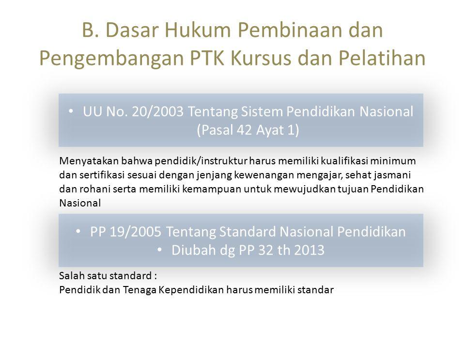 B. Dasar Hukum Pembinaan dan Pengembangan PTK Kursus dan Pelatihan UU No. 20/2003 Tentang Sistem Pendidikan Nasional (Pasal 42 Ayat 1) Menyatakan bahw