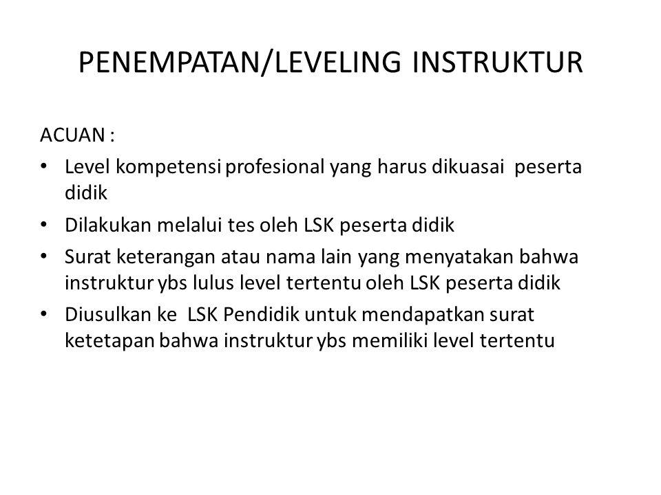 PENEMPATAN/LEVELING INSTRUKTUR ACUAN : Level kompetensi profesional yang harus dikuasai peserta didik Dilakukan melalui tes oleh LSK peserta didik Sur