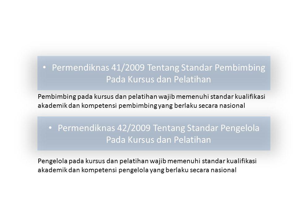 Permendiknas 40/2009 Tentang Standar Penguji Pada Kursus dan Pelatihan Penguji pada kursus dan pelatihan wajib memenuhi standar kualifikasi akademik dan kompetensi penguji