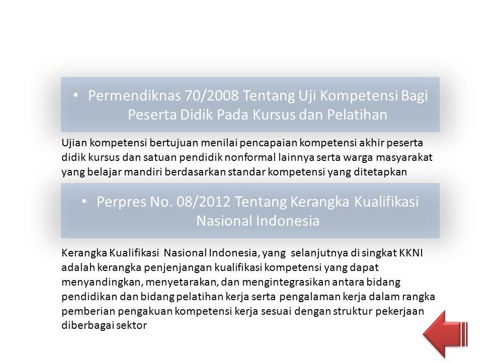 Permendiknas 70/2008 Tentang Uji Kompetensi Bagi Peserta Didik Pada Kursus dan Pelatihan Ujian kompetensi bertujuan menilai pencapaian kompetensi akhi
