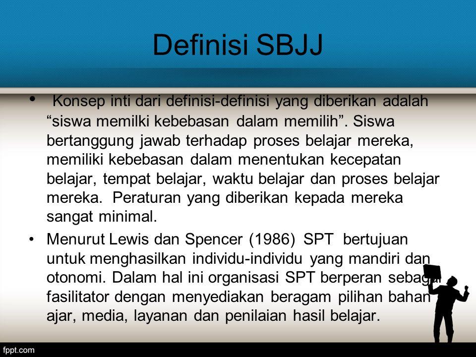 Model Jaringan SBJJ Contoh Jaringan SBJJ