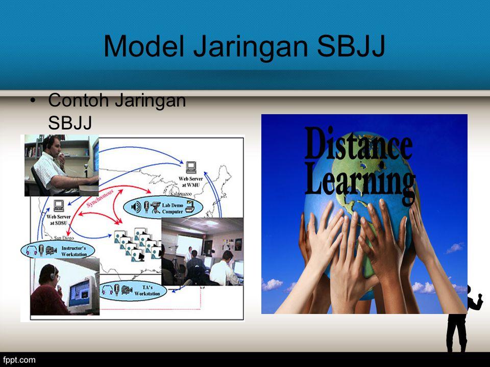 Kelompok II Kelas B (Membahas tentang kebijakan, konsep dan teknis pelaksanaan serta evaluasi pembelajaran pada Level Pendidikan cantoh kasus bisa mengambil di internet cari lembaga yang menyelenggarakan SBJJ baik dalam dan Luar Negeri.)