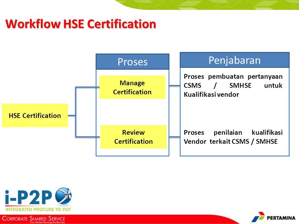 Workflow HSE Certification HSE Certification Manage Certification Review Certification Proses pembuatan pertanyaan CSMS / SMHSE untuk Kualifikasi vend