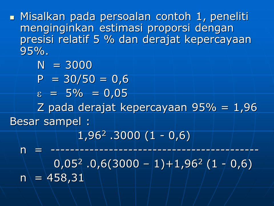 Misalkan pada persoalan contoh 1, peneliti menginginkan estimasi proporsi dengan presisi relatif 5 % dan derajat kepercayaan 95%. Misalkan pada persoa