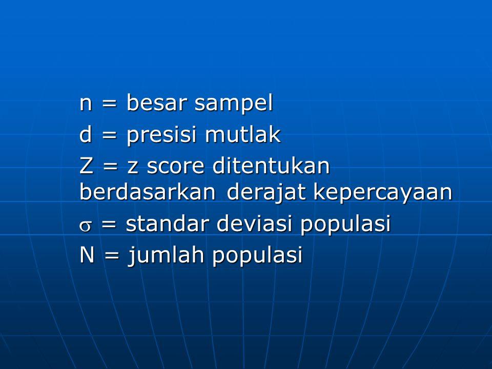 n = besar sampel d = presisi mutlak Z = z score ditentukan berdasarkan derajat kepercayaan  = standar deviasi populasi N = jumlah populasi