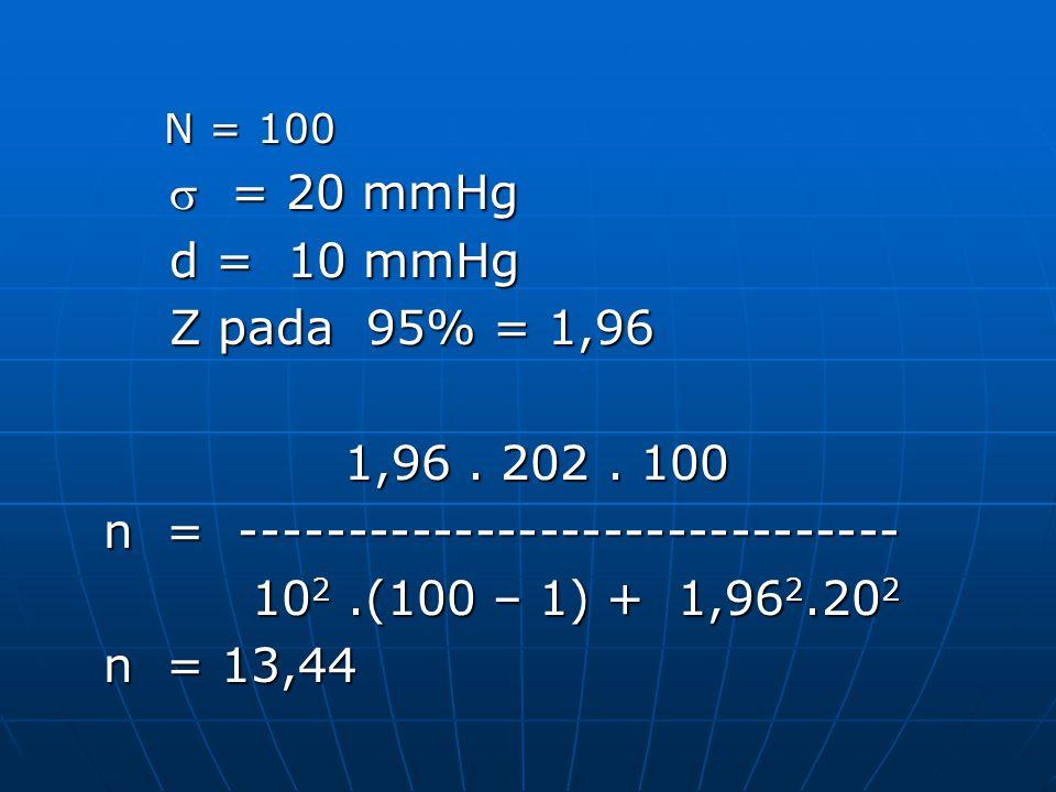 N = 100 N = 100  = 20 mmHg d = 10 mmHg Z pada 95% = 1,96 1,96. 202. 100 1,96. 202. 100 n = ------------------------------- 10 2.(100 – 1) + 1,96 2.20