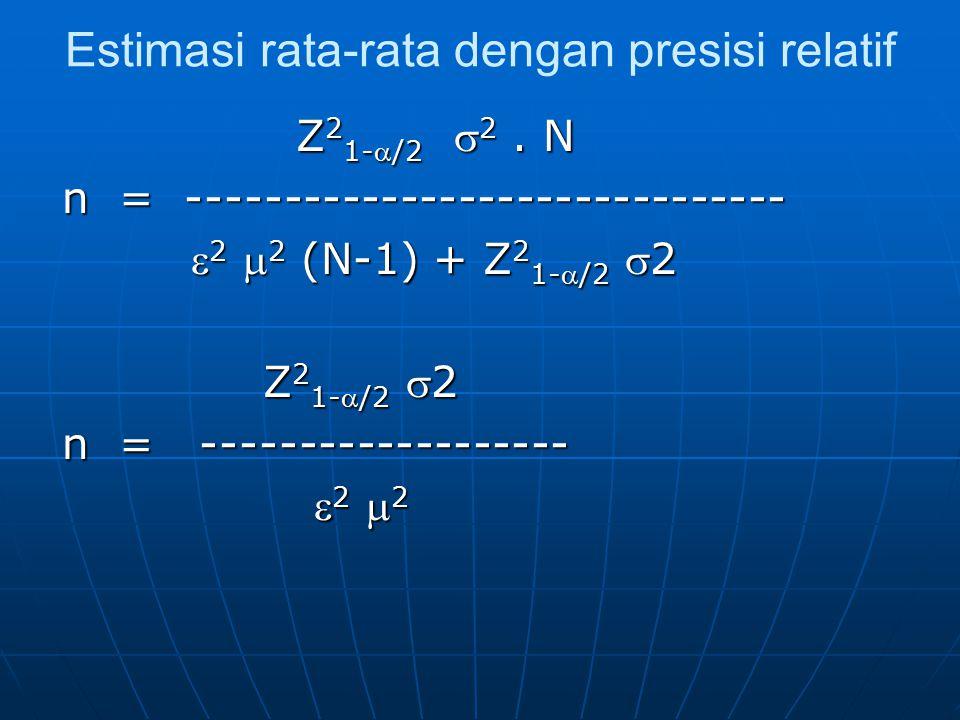 Estimasi rata-rata dengan presisi relatif Z 2 1-/2  2. N Z 2 1-/2  2. N n = -------------------------------  2  2 (N-1) + Z 2 1-/2 2  2  2 (
