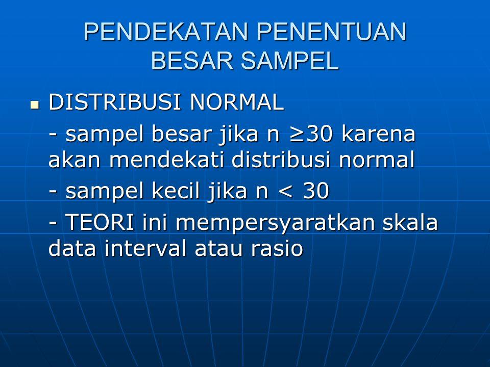 PENDEKATAN PENENTUAN BESAR SAMPEL DISTRIBUSI NORMAL DISTRIBUSI NORMAL - sampel besar jika n ≥30 karena akan mendekati distribusi normal - sampel kecil