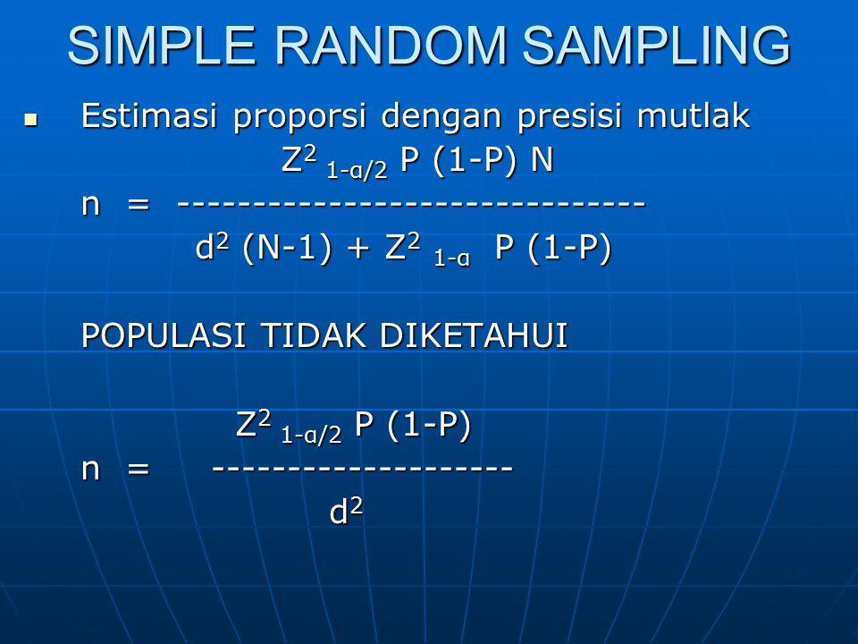 SIMPLE RANDOM SAMPLING Estimasi proporsi dengan presisi mutlak Estimasi proporsi dengan presisi mutlak Z 2 1-α/2 P (1-P) N Z 2 1-α/2 P (1-P) N n = ---