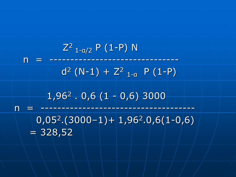 Z 2 1-α/2 P (1-P) N Z 2 1-α/2 P (1-P) N n = ------------------------------- d 2 (N-1) + Z 2 1-α P (1-P) d 2 (N-1) + Z 2 1-α P (1-P) 1,96 2. 0,6 (1 - 0