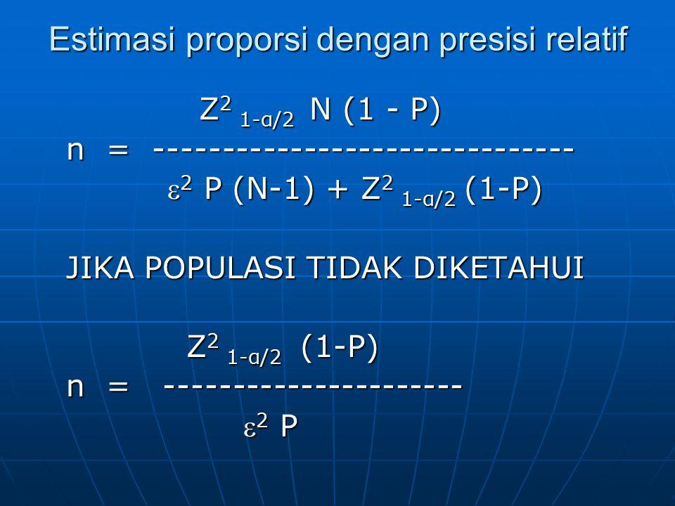 Estimasi proporsi dengan presisi relatif Z 2 1-α/2 N (1 - P) Z 2 1-α/2 N (1 - P) n = -------------------------------  2 P (N-1) + Z 2 1-α/2 (1-P)  2