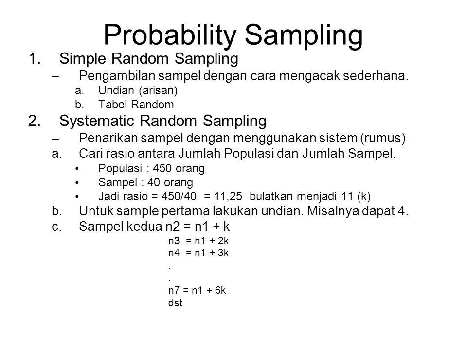 Probability Sampling 1.Simple Random Sampling –Pengambilan sampel dengan cara mengacak sederhana. a.Undian (arisan) b.Tabel Random 2.Systematic Random