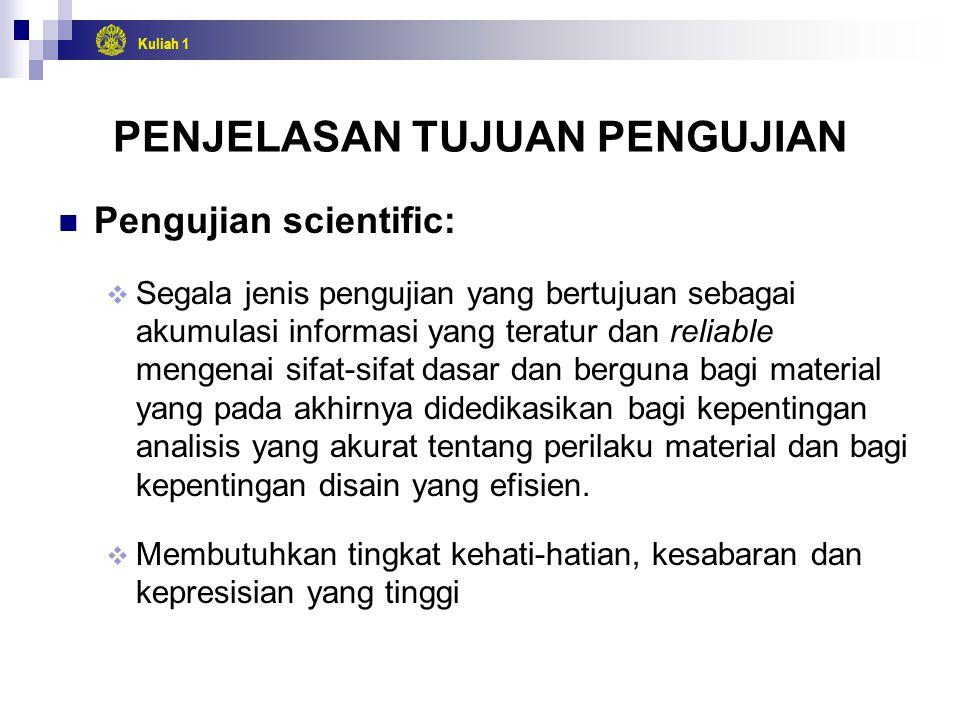 Kuliah 1 PENJELASAN TUJUAN PENGUJIAN Pengujian scientific:  Segala jenis pengujian yang bertujuan sebagai akumulasi informasi yang teratur dan reliab