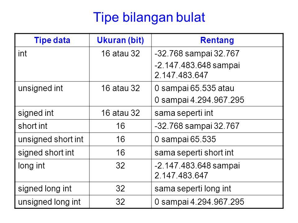 Tipe bilangan bulat Tipe dataUkuran (bit)Rentang int16 atau 32-32.768 sampai 32.767 -2.147.483.648 sampai 2.147.483.647 unsigned int16 atau 320 sampai 65.535 atau 0 sampai 4.294.967.295 signed int16 atau 32sama seperti int short int16-32.768 sampai 32.767 unsigned short int160 sampai 65.535 signed short int16sama seperti short int long int32-2.147.483.648 sampai 2.147.483.647 signed long int32sama seperti long int unsigned long int320 sampai 4.294.967.295