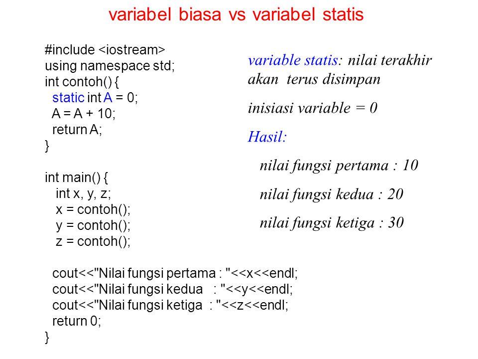 Tipe data Tipe data dasar –tipe bilangan bulat –tipe bilangan riil –tipe logika –tipe karakter/string Tipe data bentukan –struktur –enumerasi