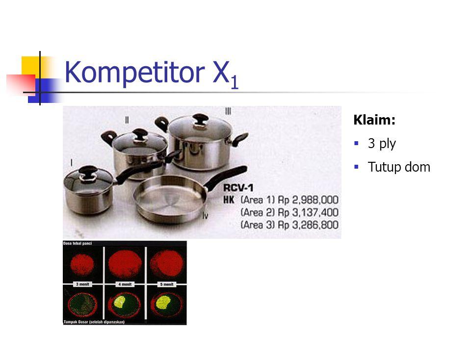 Kompetitor X 1 Klaim:  3 ply  Tutup dom