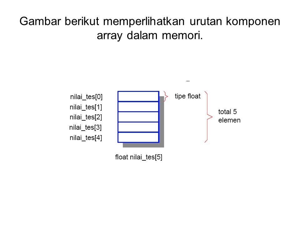 Gambar berikut memperlihatkan urutan komponen array dalam memori.