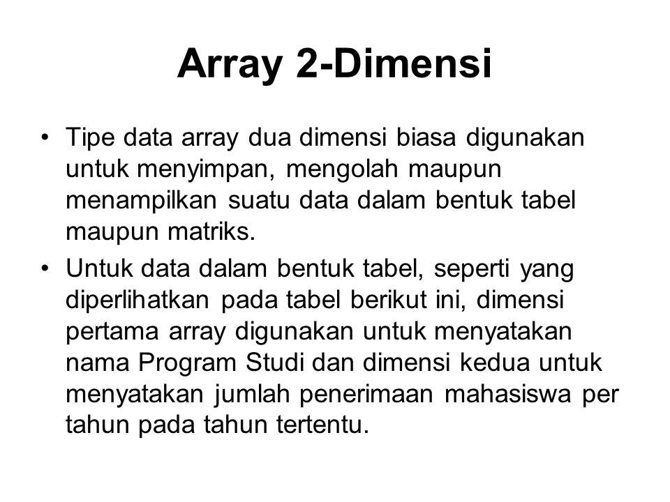 Array 2-Dimensi Tipe data array dua dimensi biasa digunakan untuk menyimpan, mengolah maupun menampilkan suatu data dalam bentuk tabel maupun matriks.