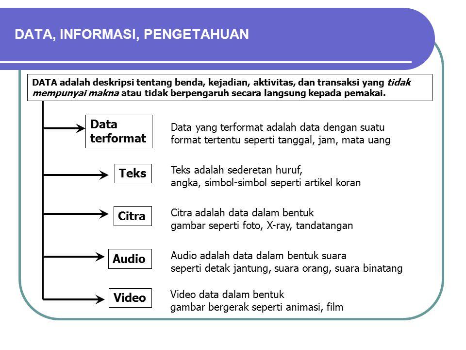 DATA, INFORMASI, PENGETAHUAN DATA adalah deskripsi tentang benda, kejadian, aktivitas, dan transaksi yang tidak mempunyai makna atau tidak berpengaruh secara langsung kepada pemakai.