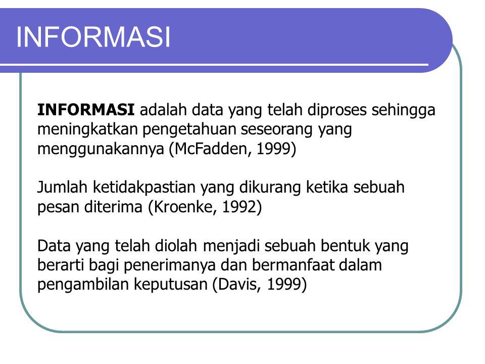 INFORMASI INFORMASI adalah data yang telah diproses sehingga meningkatkan pengetahuan seseorang yang menggunakannya (McFadden, 1999) Jumlah ketidakpastian yang dikurang ketika sebuah pesan diterima (Kroenke, 1992) Data yang telah diolah menjadi sebuah bentuk yang berarti bagi penerimanya dan bermanfaat dalam pengambilan keputusan (Davis, 1999)