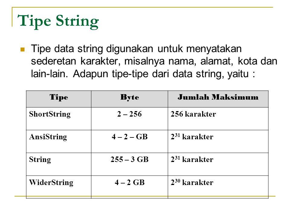 Tipe Array Array adalah suatu variabel tunggal yang digunakan untuk menyimpan sekumpulan data yang sejenis.