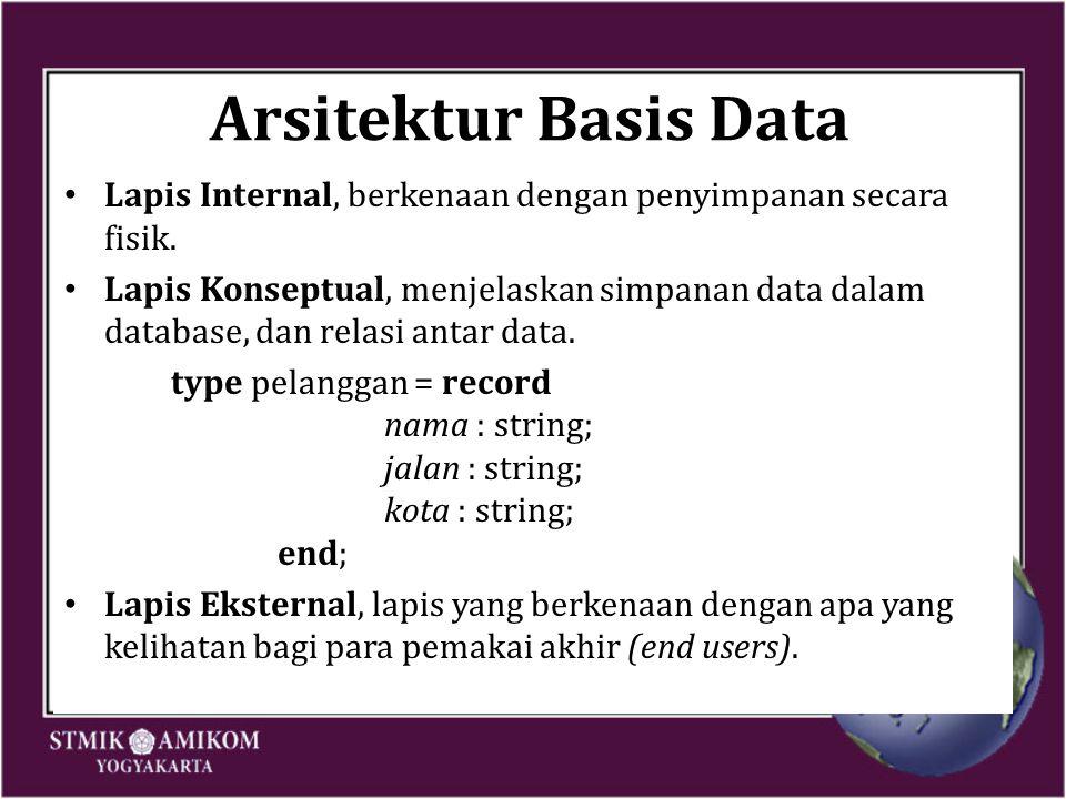 Arsitektur Basis Data Lapis Internal, berkenaan dengan penyimpanan secara fisik. Lapis Konseptual, menjelaskan simpanan data dalam database, dan relas