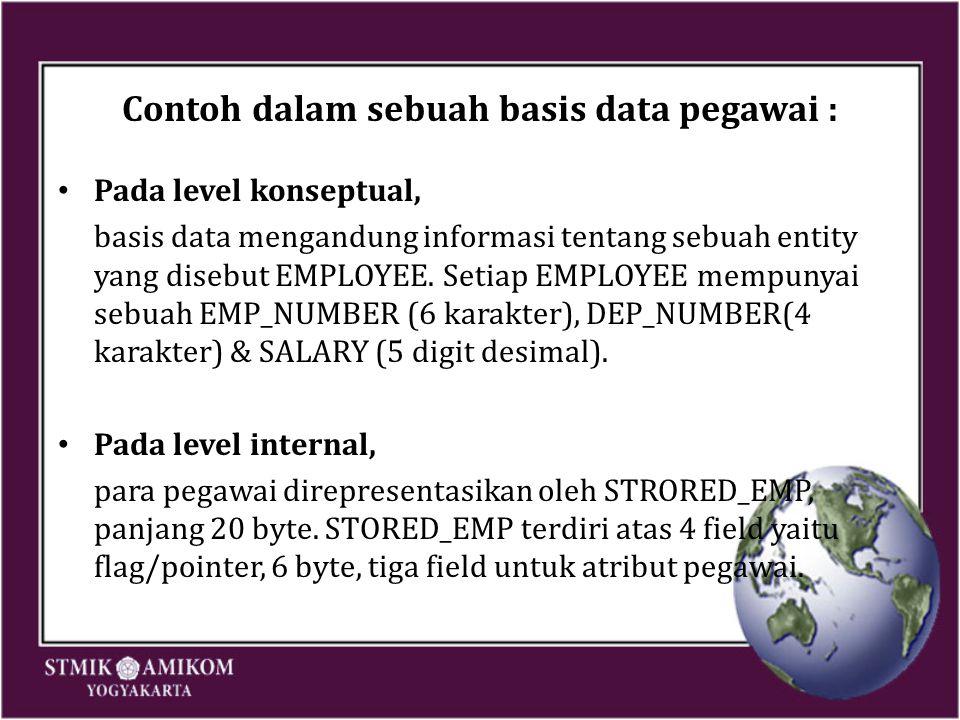 Pada level konseptual, basis data mengandung informasi tentang sebuah entity yang disebut EMPLOYEE. Setiap EMPLOYEE mempunyai sebuah EMP_NUMBER (6 kar