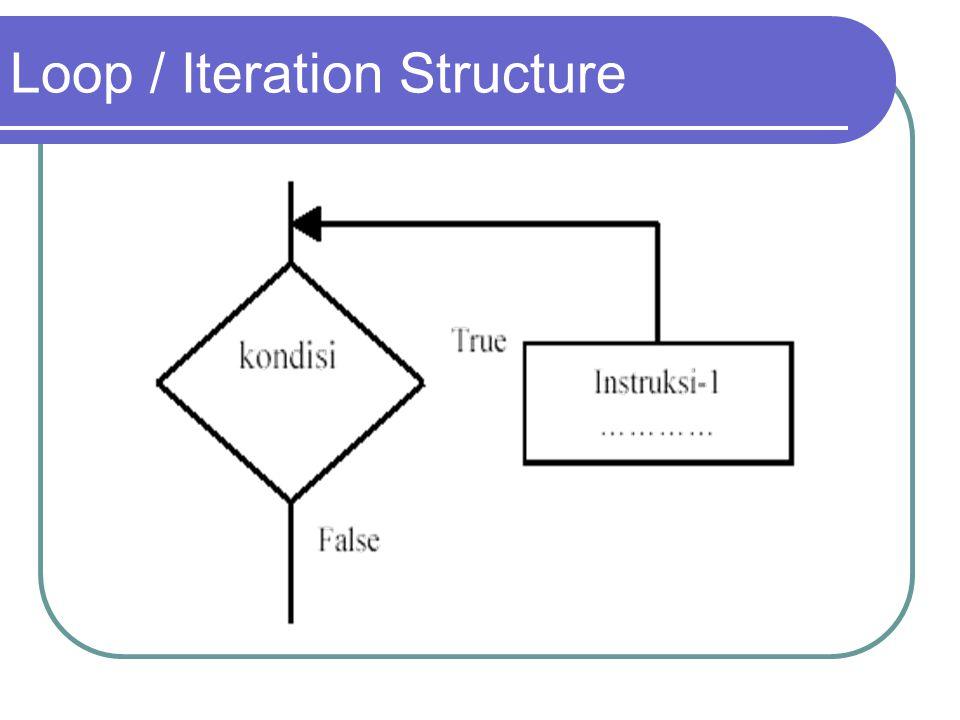 Ex.PT COBOL(Common Busines Oriented Language).