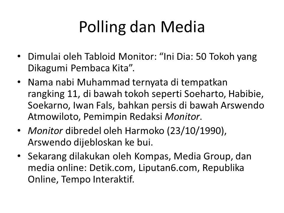Polling dan Media Dimulai oleh Tabloid Monitor: Ini Dia: 50 Tokoh yang Dikagumi Pembaca Kita .