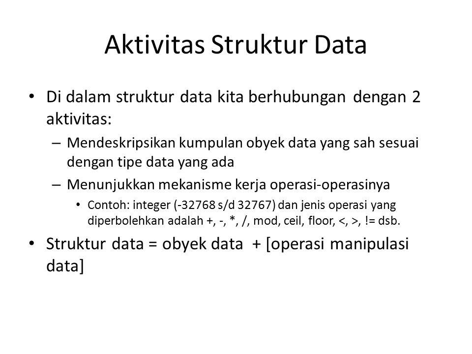 Aktivitas Struktur Data Di dalam struktur data kita berhubungan dengan 2 aktivitas: – Mendeskripsikan kumpulan obyek data yang sah sesuai dengan tipe data yang ada – Menunjukkan mekanisme kerja operasi-operasinya Contoh: integer (-32768 s/d 32767) dan jenis operasi yang diperbolehkan adalah +, -, *, /, mod, ceil, floor,, != dsb.