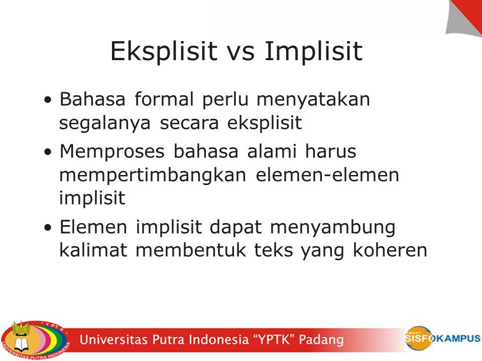 Eksplisit vs Implisit Bahasa formal perlu menyatakan segalanya secara eksplisit Memproses bahasa alami harus mempertimbangkan elemen-elemen implisit Elemen implisit dapat menyambung kalimat membentuk teks yang koheren