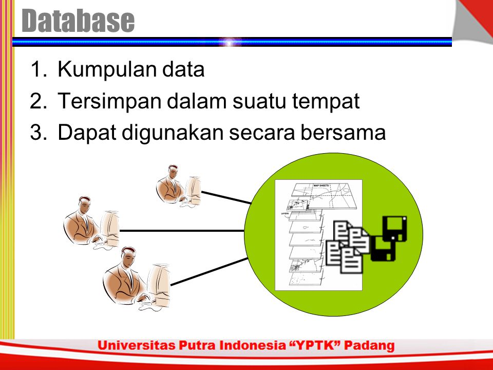 Information Contens 1.Text 2.Hasil Pengukuran / Telemetri 3.Audio / Suara 4.Gambar 5.Video
