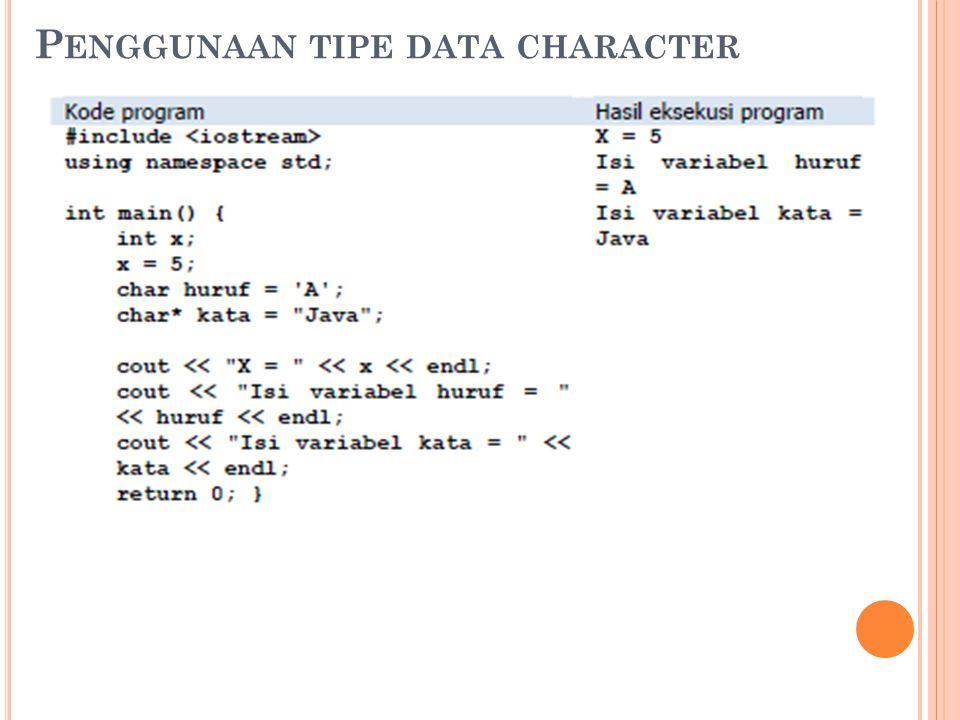 P ENGGUNAAN TIPE DATA CHARACTER
