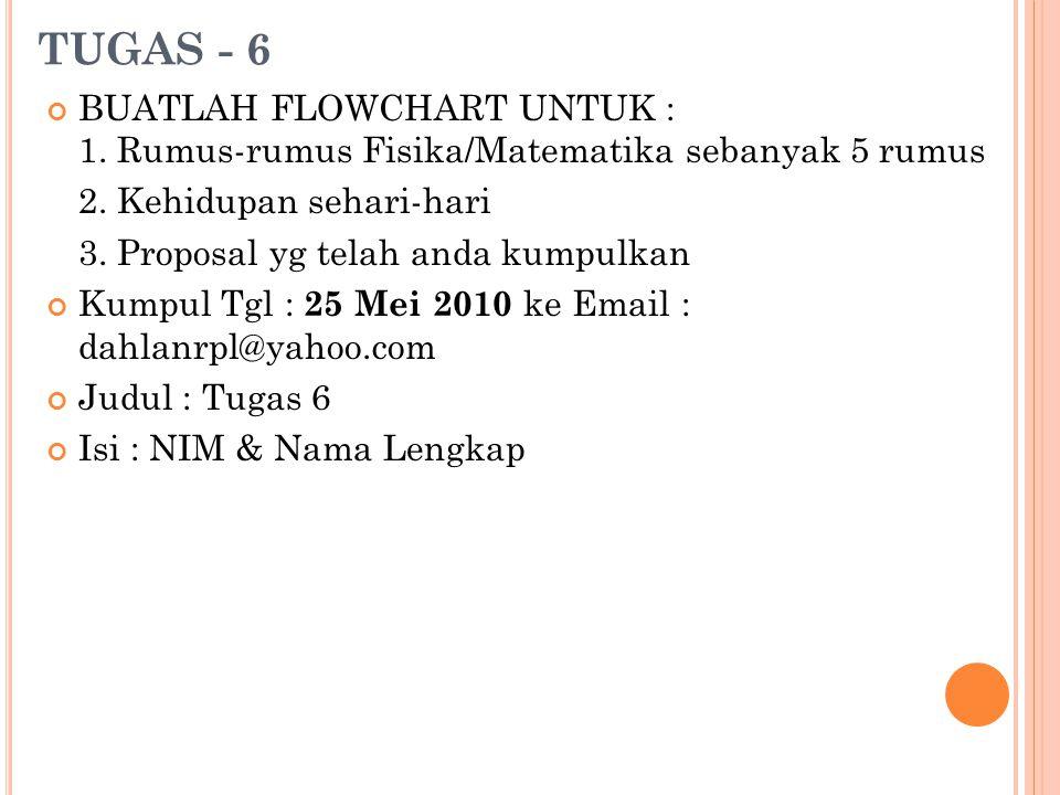 TUGAS - 6 BUATLAH FLOWCHART UNTUK : 1.Rumus-rumus Fisika/Matematika sebanyak 5 rumus 2.