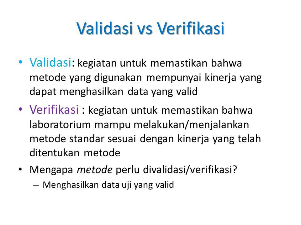 1. Spesifisitas/selektivitas metode 2. Presisi metode 3. Akurasi medote 4. Batas deteksi (MDL) dan batas kuantifikasi 5. Rentang ukur 6. Robustness Pa