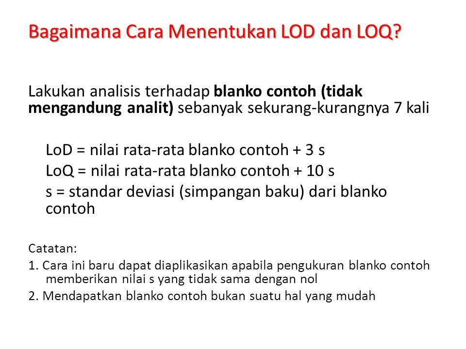 LOD dan LOQ bukan limit deteksi dan limit kuantifikasi pengukuran LOD dan LOQ adalah limit deteksi dan kuantifikasi metode LOD pasti lebih kecil dari LOQ