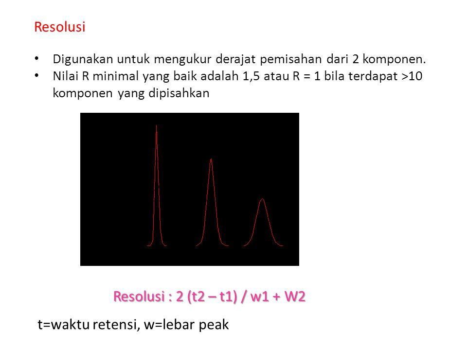 Kemampuan metode uji untuk memberikan respon dengan benar campuran komponen, tanpa ada interaksi antara komponen satu dengan komponen lain.