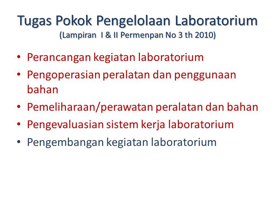 Tugas Pokok Pengelolaan Laboratorium (Lampiran I & II Permenpan No 3 th 2010) Perancangan kegiatan laboratorium Pengoperasian peralatan dan penggunaan bahan Pemeliharaan/perawatan peralatan dan bahan Pengevaluasian sistem kerja laboratorium Pengembangan kegiatan laboratorium