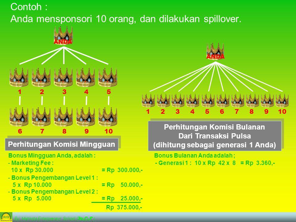 Tabel Komisi Transaksi Belanja ulang pulsa Anda Generasi Jumlah Member (orang) Bonus/ Trx (Rp) Jumlah Trx/bulan Total bonus / bulan (Rp) 1542,-81680 22542,-88400 312542,-842,000 Jumlah 462542,-8210,000 53,12542,-81,050,000 615,62542,-85,250,000 778,12542,-826,250,000 8390,62542,-8131,250,000 91,953,12542,-8656,250,000 109,765,62542,-83,281,250,000 ADEBC 5.