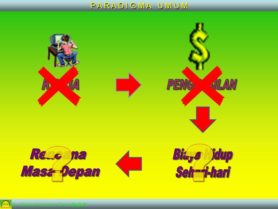 P A R A D I G M A U M U M By: Mahkota Enterpreneur School ( MES )