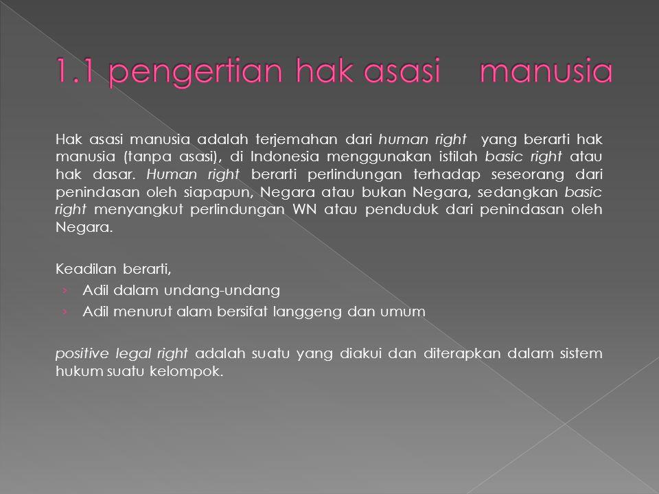 Hak asasi manusia adalah terjemahan dari human right yang berarti hak manusia (tanpa asasi), di Indonesia menggunakan istilah basic right atau hak dasar.