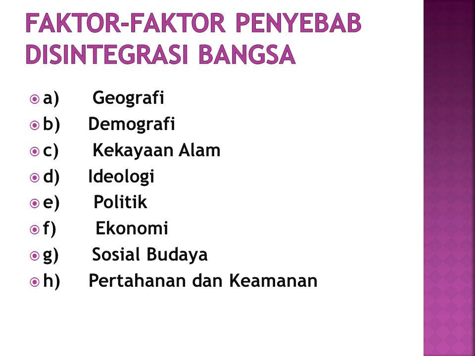  a) Geografi  b) Demografi  c) Kekayaan Alam  d) Ideologi  e) Politik  f) Ekonomi  g) Sosial Budaya  h) Pertahanan dan Keamanan