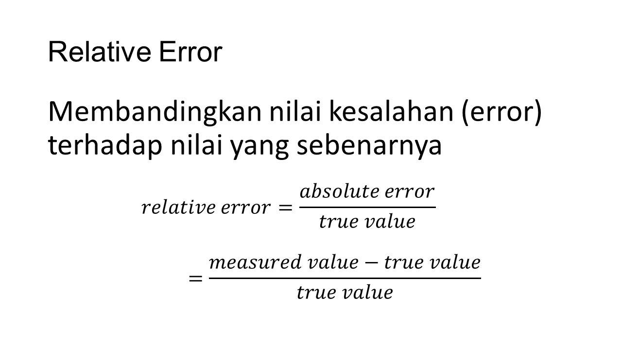 Relative Error