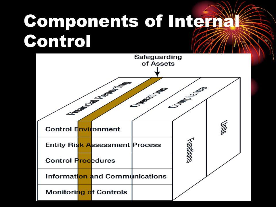Components of Internal Control Lingkungan Pengendalian Proses penentuan resiko entitas Sistem Informasi dan Proses terkait yang relevan terhadap pelaporan keuangan dan komunikasi Prosedur Pengendalian Pemantauan pengendalian