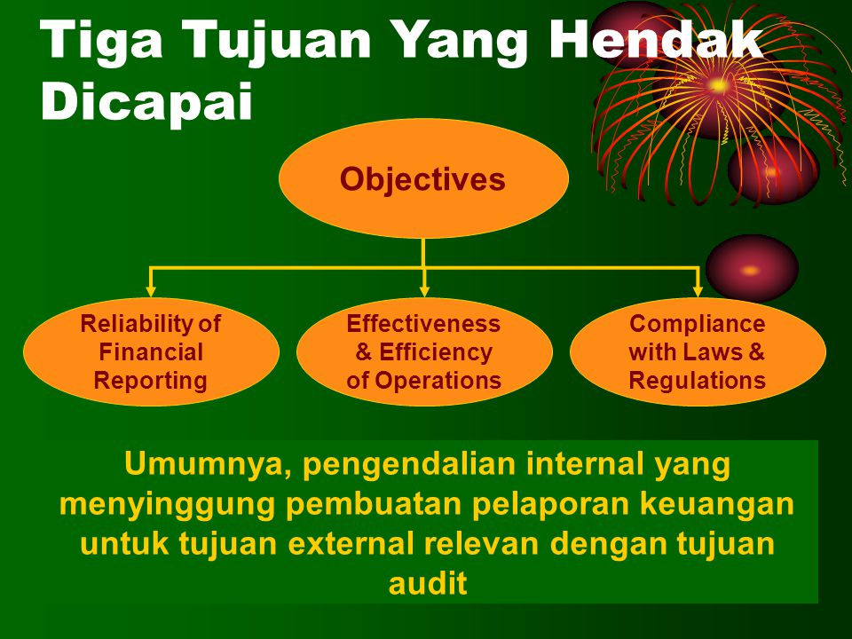 STANDAR PEKERJAAN LAPANGAN KEDUA Sebelum auditor melaksanakan audit secara mendalam atas informasi yang tercantum dalam laporan keuangan, standar peke