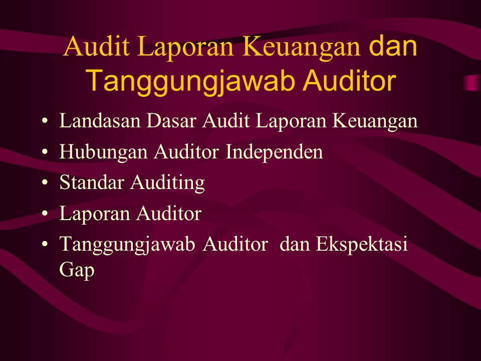 Audit Laporan Keuangan dan Tanggungjawab Auditor Landasan Dasar Audit Laporan Keuangan Hubungan Auditor Independen Standar Auditing Laporan Auditor Tanggungjawab Auditor dan Ekspektasi Gap