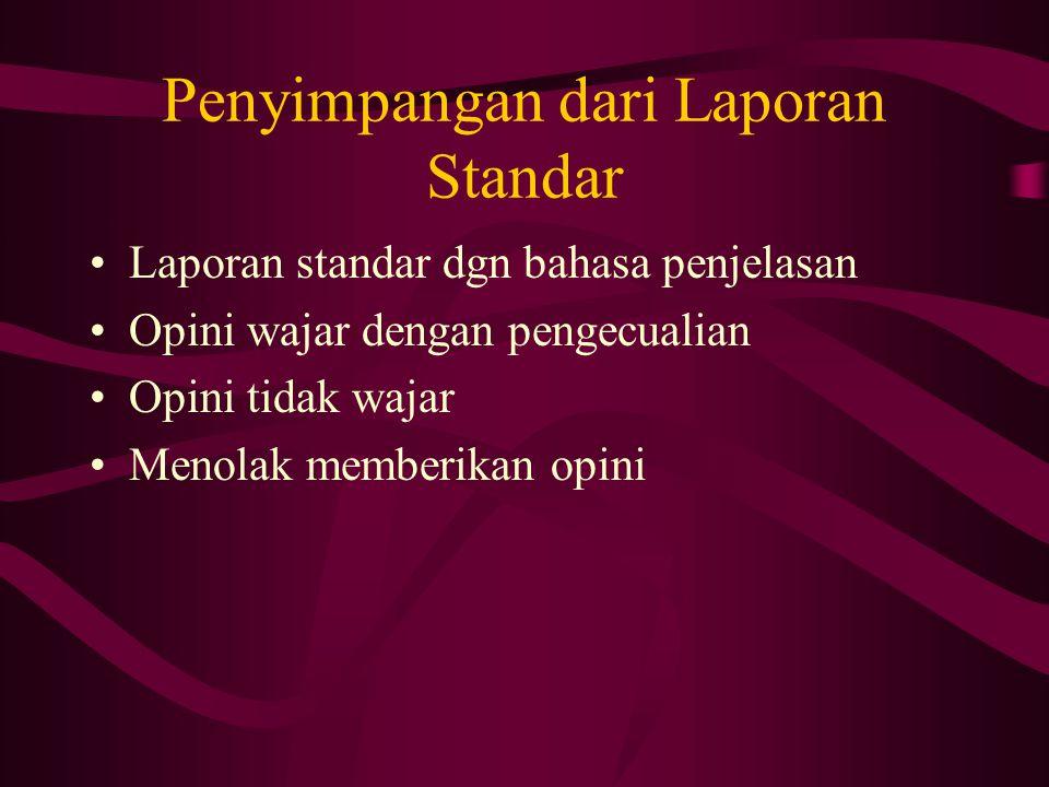 Penyimpangan dari Laporan Standar Laporan standar dgn bahasa penjelasan Opini wajar dengan pengecualian Opini tidak wajar Menolak memberikan opini
