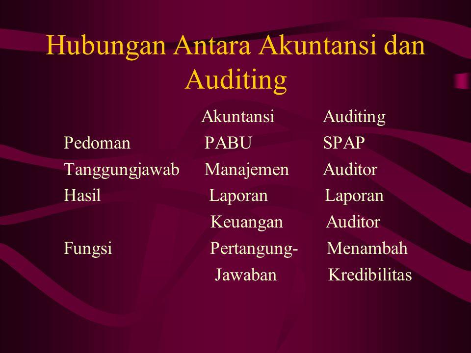 Hubungan Antara Akuntansi dan Auditing AkuntansiAuditing Pedoman PABUSPAP Tanggungjawab ManajemenAuditor Hasil Laporan Laporan Keuangan Auditor Fungsi